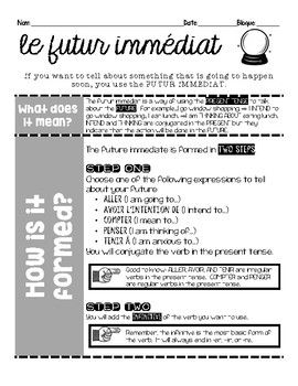 french verbs cheat sheet pdf