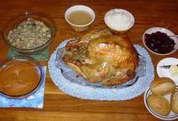 Thanksgiving Calorie Calculator: How Far to Walk Off Thanksgiving Dinner