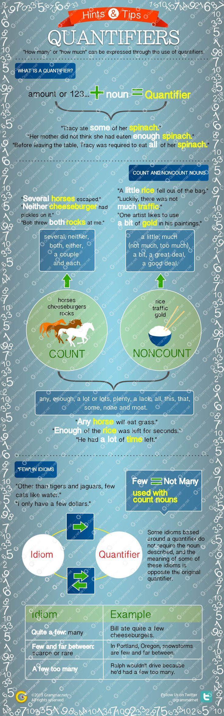 91 best Grammar images on Pinterest   English grammar, English ...