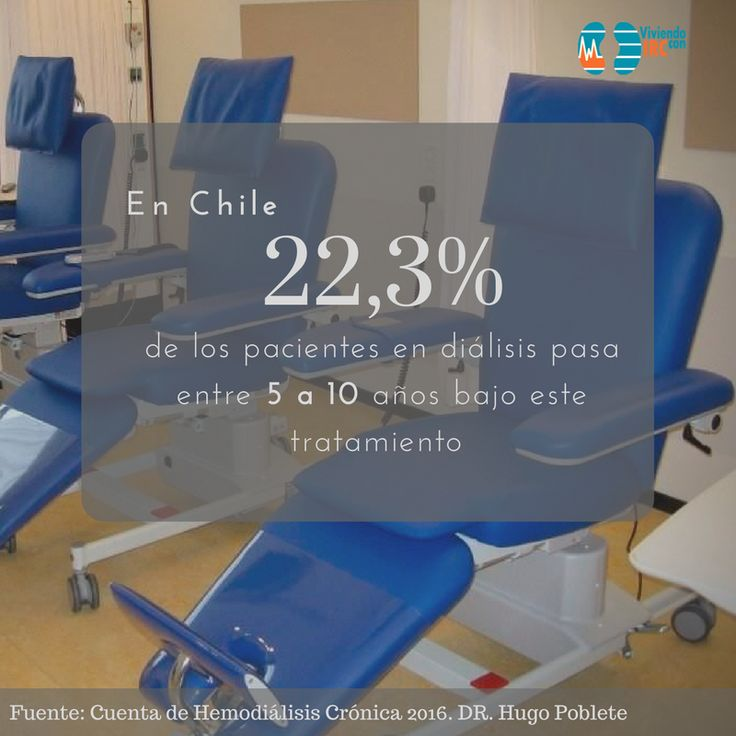 Estadísticas, Chile, Salud Renal, Hemodiálsis