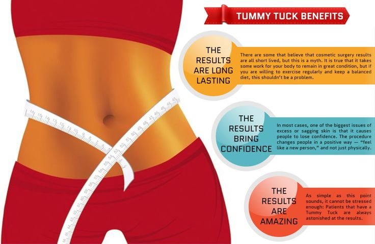 The procedure involves the removal of excess fat and skin and tightening of abdominal muscles. Visit the Tummy Tuck cost in Dubai  page to know the approximate price of the treatment.