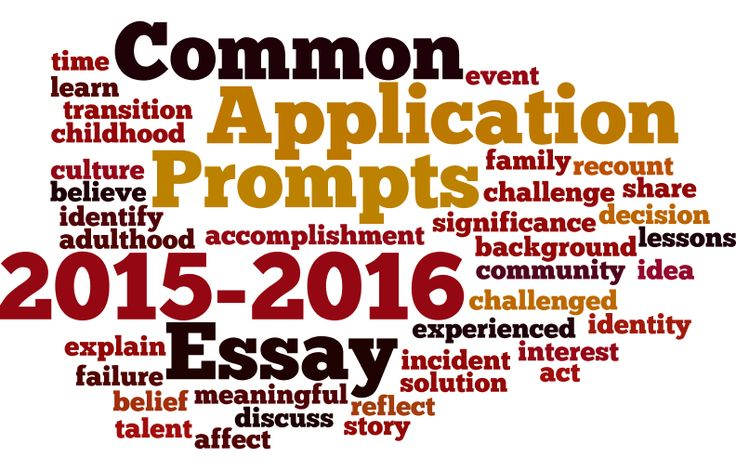 Best college essay help prompts 2016
