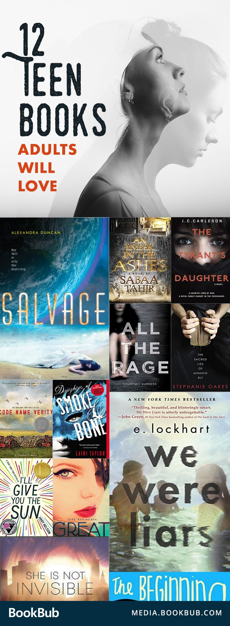 12 books for teens and young adult books that adults will love, too. Including fantasy, science fiction, and more for both boys and girls.