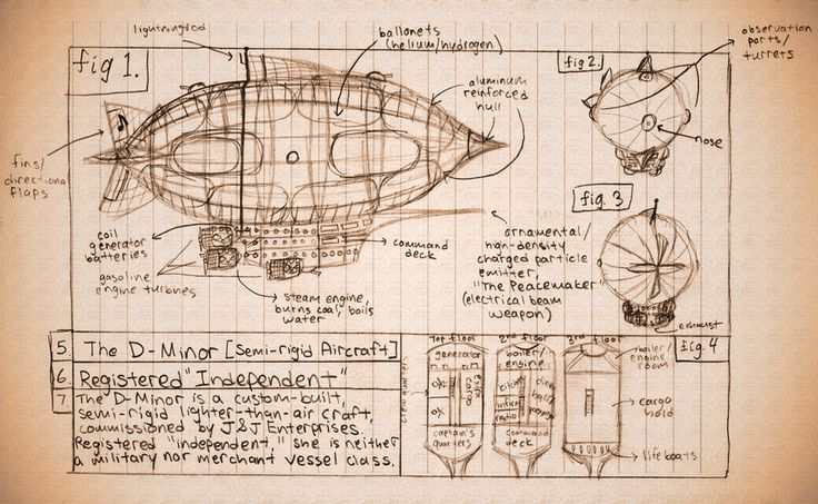 steampunk engineering schematics 1000+ images about blueprints on pinterest | organic form ... #9