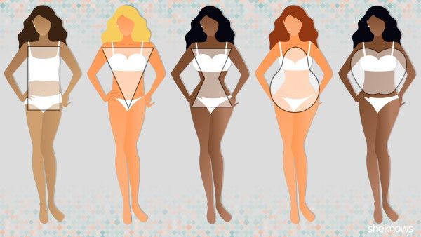 How to tell if your body shape is an apple, pear, hourglass or ruler shape and which fashions works best for you.