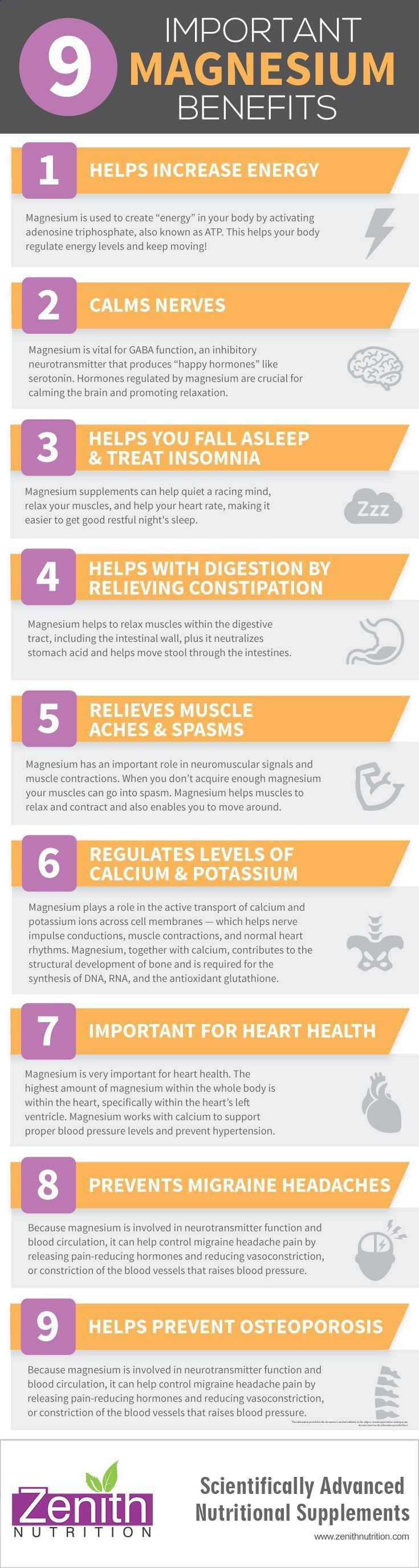 Important Magnesium Benefits. Helps increase energy, Calms nerves, Helps you fall asleep and treat insomnia, helps with digestion by relieving constipation, relieves muscle aches and spasms, regulates levels of Calcium Potassium important for heart health, prevents migraine, head aches, helps prevents Osteoporosis. Best supplements from Zenith Nutrition. Health Supplements. Nutritional Supplements. Health Infographics