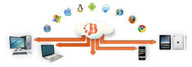 Un ERP #constructoras que utiliza la tecnología de computación en la nube #software #BrickControl