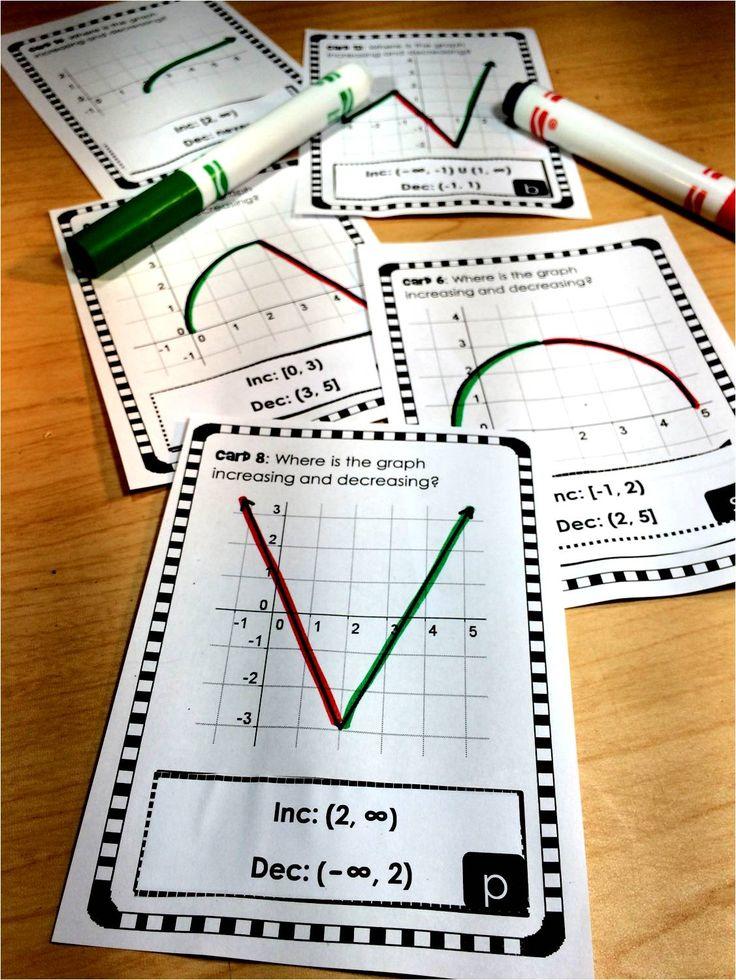 My Algebra 2 students rocked their summative activity on increasing and decreasing intervals!