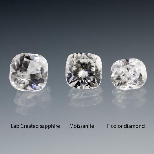 white sapphire vs moissanite vs diamond  The BEST article to tell you the differences!