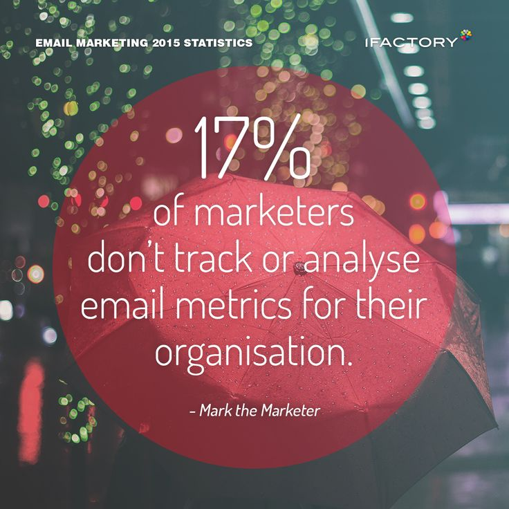 17% of marketers don't track or analyse email metrics for their organisation. #emailmarketing #digitalmarketing #ifactory #digital #edm #marketing #statistics  #email #emails