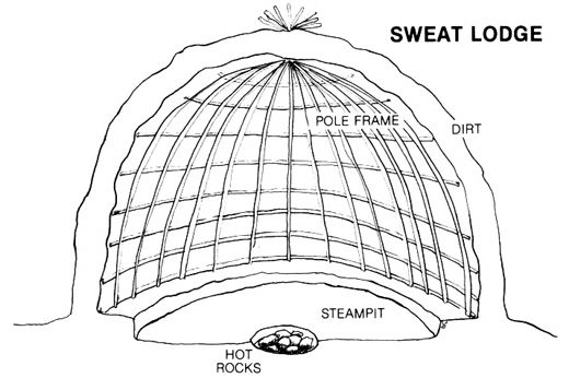 Building a sweat lodge is not particularly difficult, but careful consideration should be given to various details. Choosing a Location and Sitting the Lodge A quiet and secluded area is the obvious setting for a sweat lodge. Privacy is essential, yet the area must also be accessible. Once you have found the site, you must then choose where you wish to place the lodge itself. There is no hard, fast...
