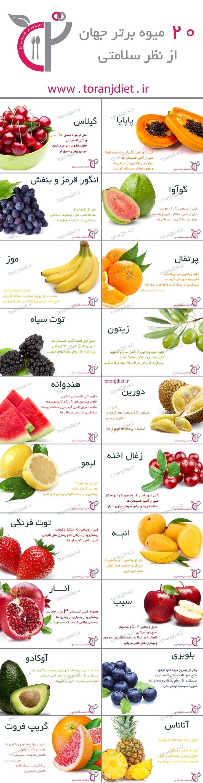 Top 20 Healthy Fruits (Persian)