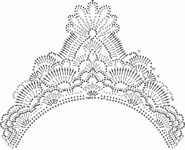 Crown, necklace or collar - diagram