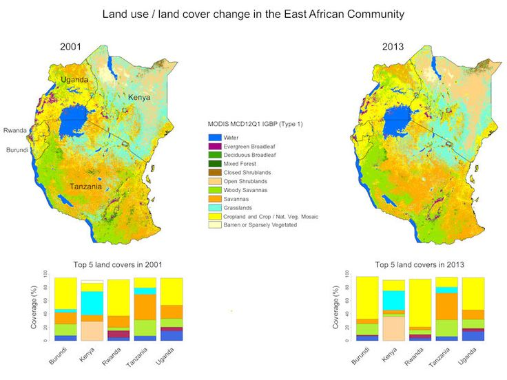 Remotely sensing lessons from the past 2016 - Analyst: Phil Platts - University of York - As populations and economies grow rapidly in east Africa more and more land is required to support their growth. The two snapshots between 2001 and 2013 show the conversion of forests to agricultural land (yellow) across east Africa. Much of this conversion is driven by large scale irrigated agriculture.