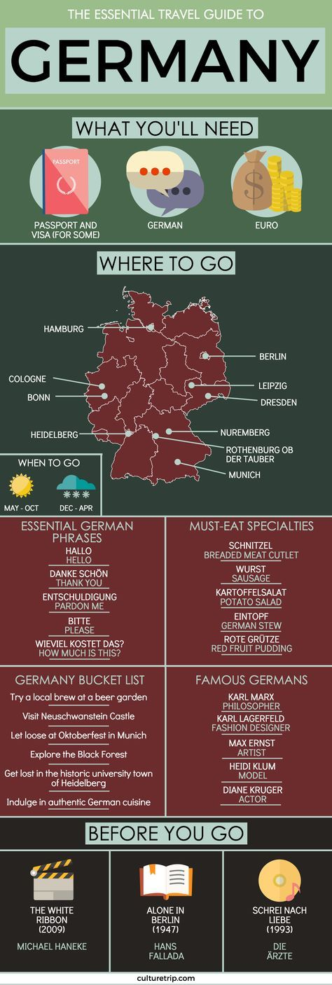 The Ultimate German Travel Guide