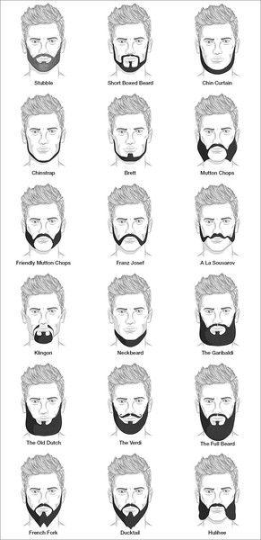 Super 1000 Ideas About Short Beard Styles On Pinterest Short Beard Short Hairstyles For Black Women Fulllsitofus