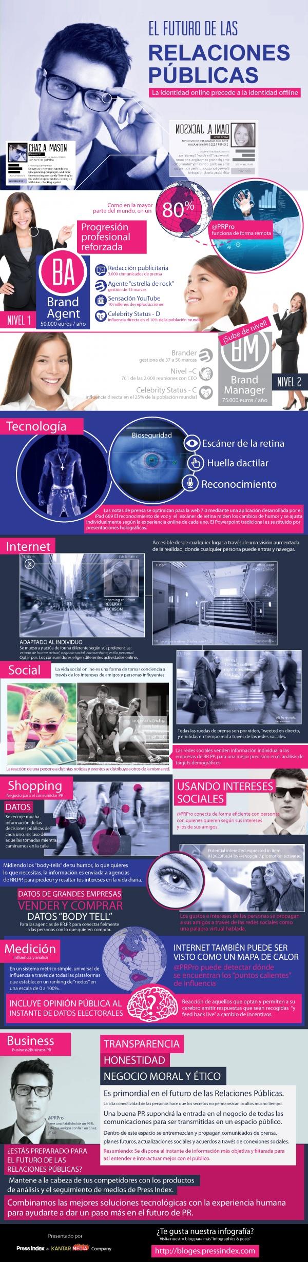Top Comunicación - futuro de las relaciones públicas en la era 3.0