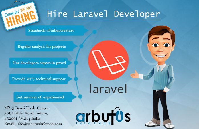 Laravel Developer Job Poster Hiring Poster Development