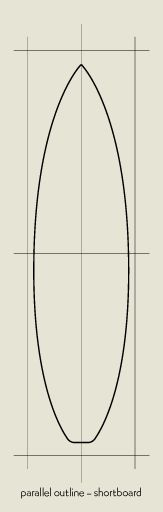 Surfboard Design | Surfboard Templates - The Outline of the Surfboard