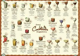 Image result for cocktail list