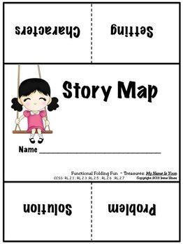 Card maps - page 158