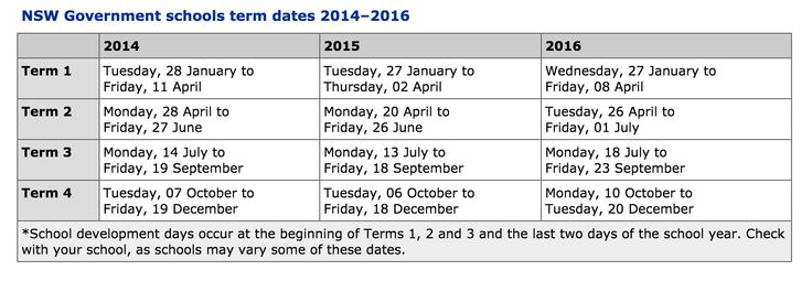 NSW School Term Dates 2014 to 2016