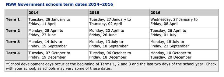 NSW School Term Dates 2014 to 2016