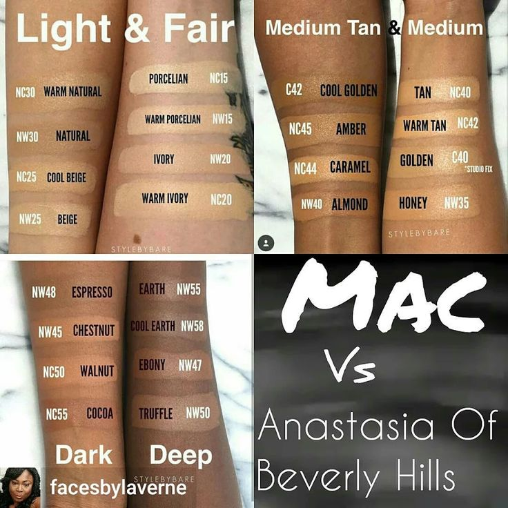 Anastasia Beverly Hills New Stick Foundation Shade