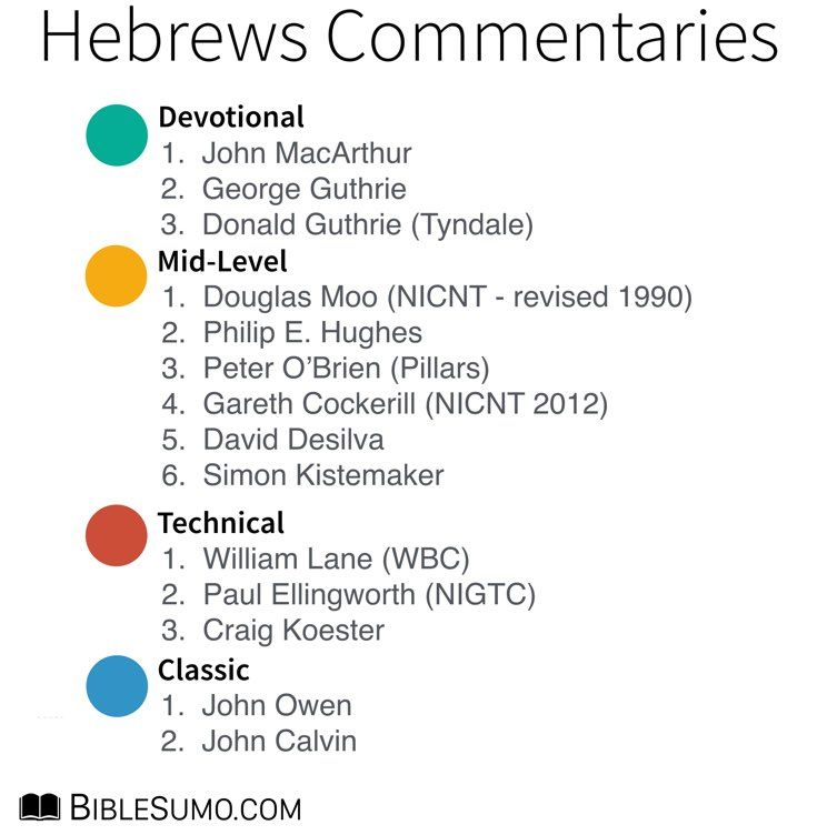 37 best christianity theology images on pinterest christians this article summarizes the 9 best commentaries on hebrews to help you select your first or fandeluxe Image collections