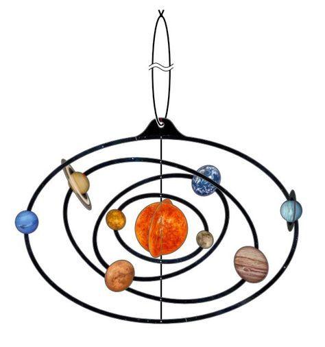 太陽系のモビール✨がお部屋で動きだす (*˘︶˘*).。.:*✨#ストリングデコレーション が簡単無料ダウンロード自分で作れちゃいます!是非作ってみて下さいね〜☺︎✂︎✨➡️https://goo.gl/1XRIQa   #モビール #宇宙  #太陽系 #ストレス解消 #集中力 #暇時間有効 #プレゼント #手作り