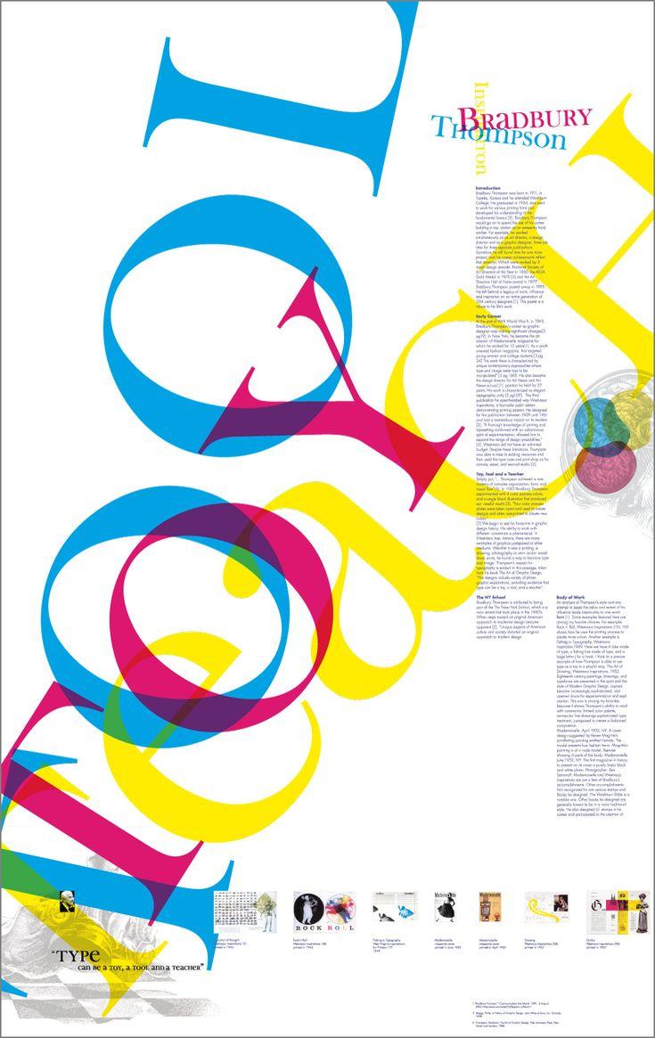 Poster | Bradbury Thompson