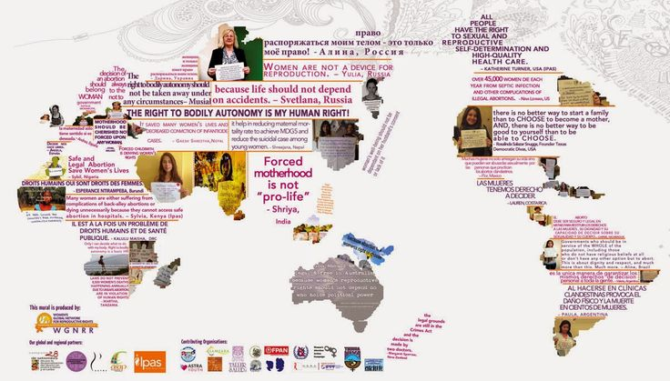 Equal rights for women worldwide: Abortion Stigma, Human Rights & the Post-2015 Development Agenda
