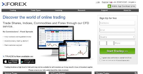 Trade Shares, Indices, Commodities, and Forex through our CFD service.
