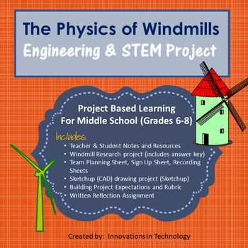 "The ""Physics of Windmills"" project utilizes research skills, MS Word, and Sketchup (free CAD software download) to allow students to build skills in those programs along with skills in Internet research, reading, writing and critical thinking. In these projects, students research information about how windmills work and the physics behind them."