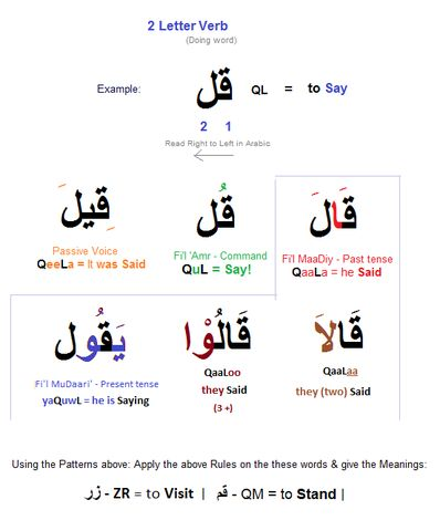 Q Z uploaded this image to 'LEARN ARABIC TABLES'. See the album on Photobucket.
