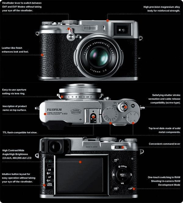 Fuji X100 Digital Camera - hot ass camera AND can take pics almost as nice as the Canon 5D - NEEED this!