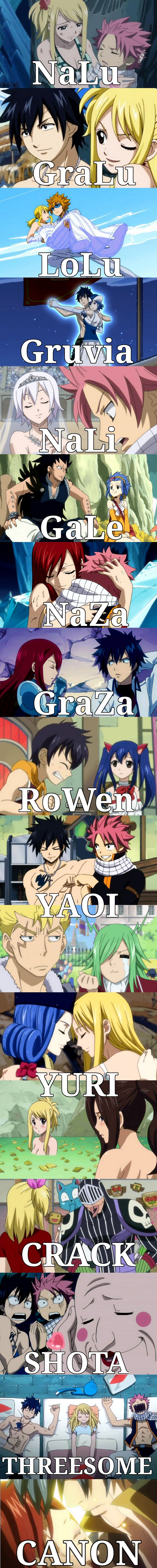 This is too funny  Fairy Tail Shipping by Rhov on DeviantArt