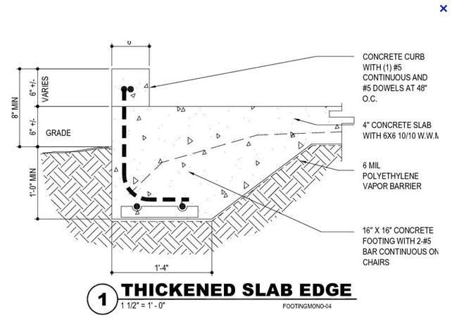 Concrete Slab On Grade Detail : Best images about construction details on pinterest
