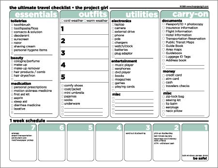 The Project Girl: Free Printable Travel Checklist