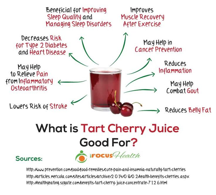The health benefits of Tart Cherry Juice : http://ifocushealth.com/why-start-drinking-cherry-juice/