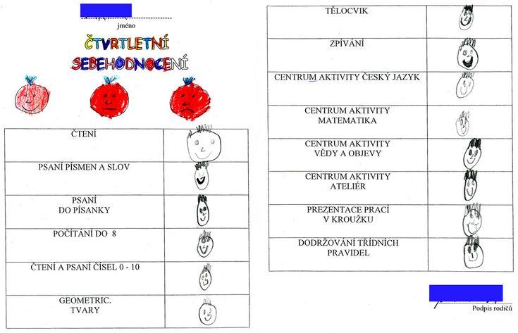 Projekt Kvalita I: Portfoliové hodnocení na ZŠ Klíček