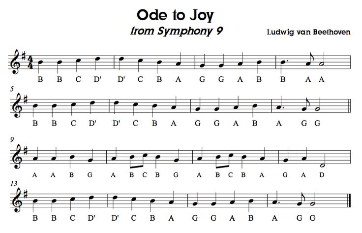 full ode to joy piano letters | When the Saints Go Marching In - lesson ideas