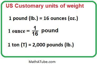 measurement table us kids ounces pounds tons - Google ...