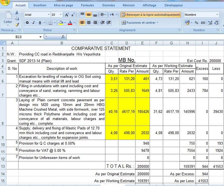Free Building Estimate Format In Excel in 2020 | Estimate ...