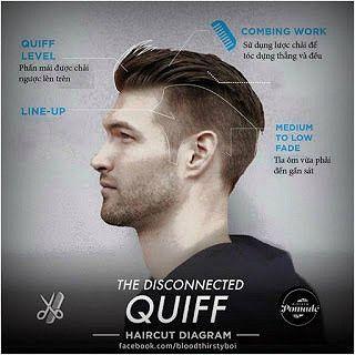 disconnected-quiff-haircut-diagram