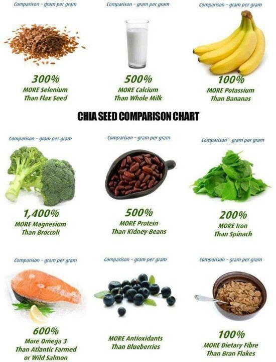 Diverticulitis diet recommendations