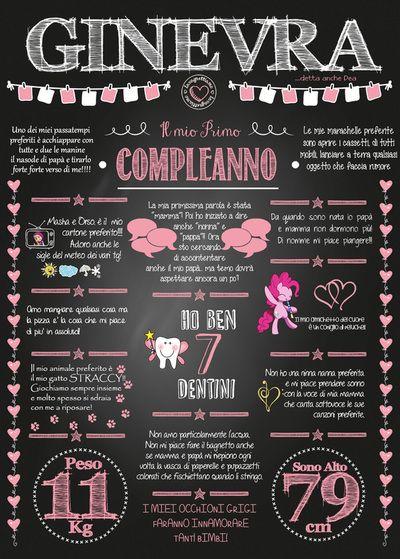 Personalizzazione creazioni effetto lavagna per bambini: primo compleanno, battesimo, nascita, comunione e tanto altro.