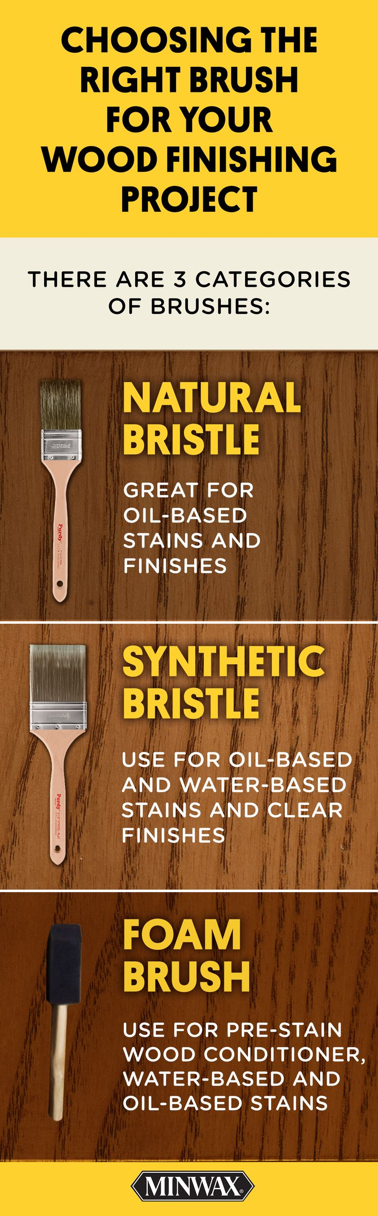 After you've chosen the right finishes for your job, make sure you also choose the right brushes. Here are the best times to use natural, synthetic and foam brushes. Click for more tips from Minwax® about choosing brushes.
