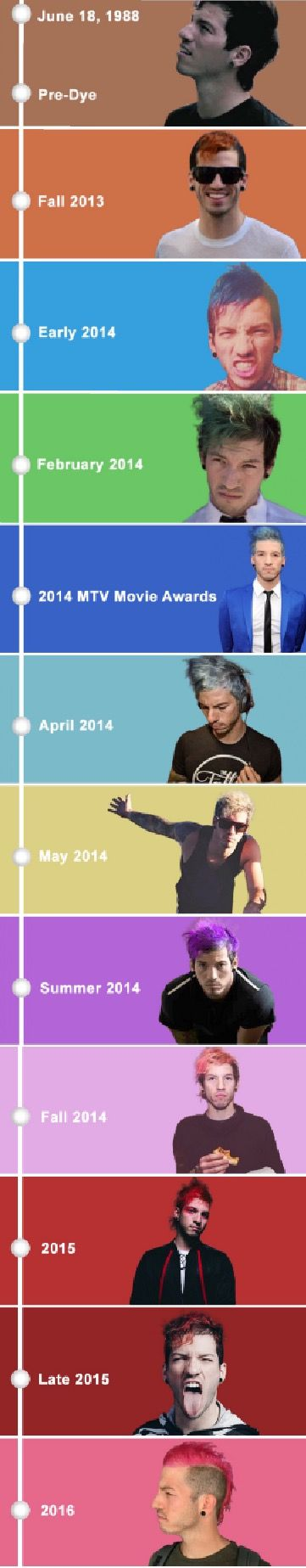 a brief history lesson of josh dun's hair :)<< 2014 WAS THE BEST