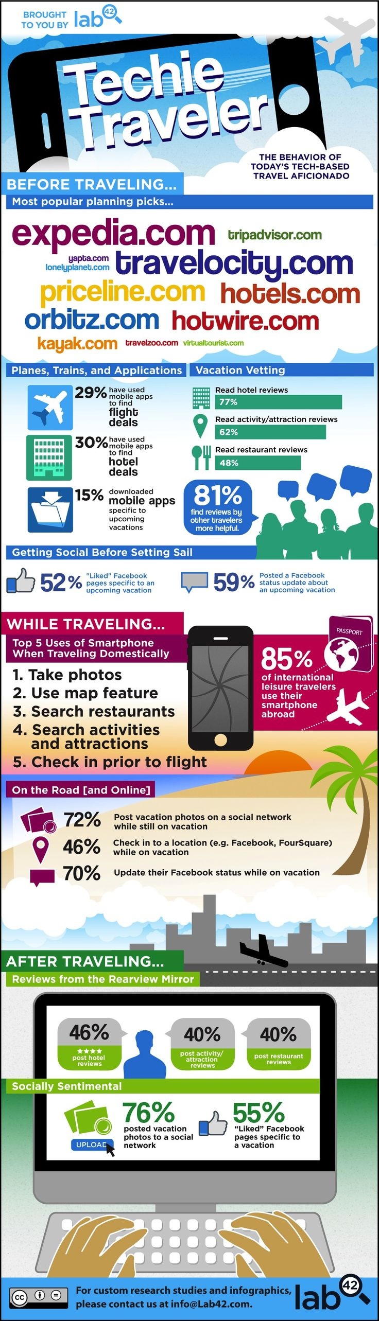 How Tech and Social Media Are Changing Travel [INFOGRAPHIC]  From mobile apps to deal sites, people use technology more than ever to help find places to go. Technology also helps vacationers enjoy themselves after they reach their destinations. But just how much is technology changing the way we travel?